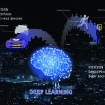 Deep learning Hikvision