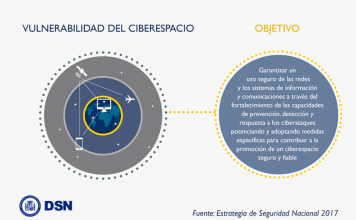 ciberespacio global, abierto