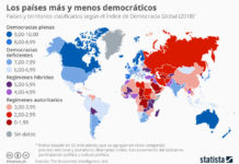 indice global democracia